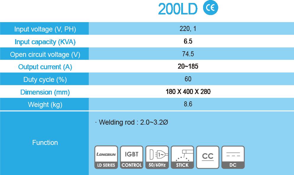 Date Tehnice Logrun 200