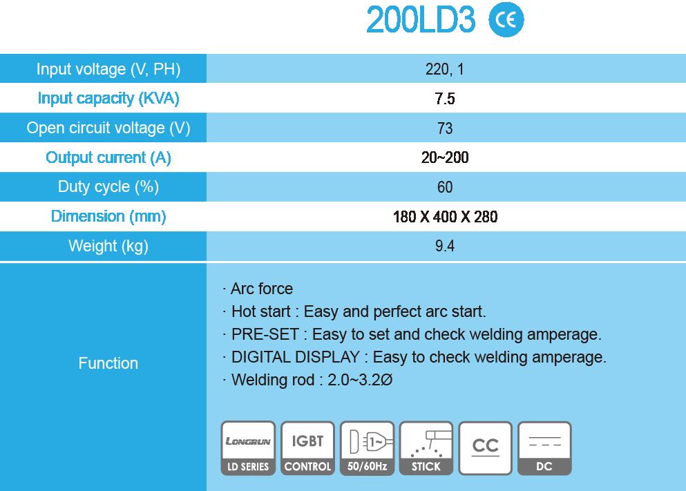 Detalii Tehnice 200 ld3