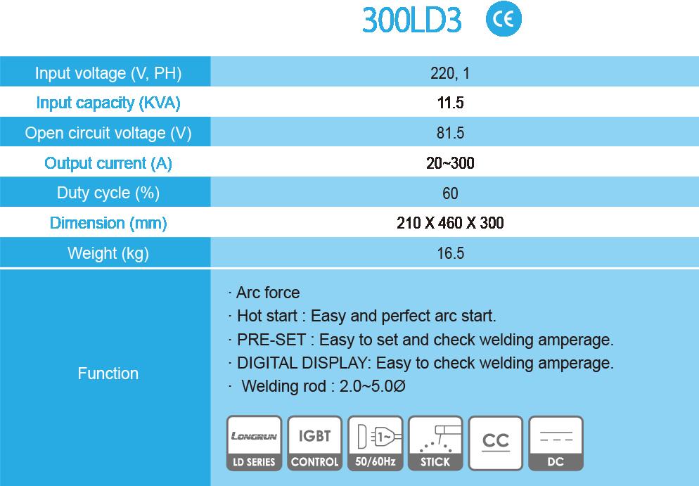 Detalii Tehnice 300 ld3